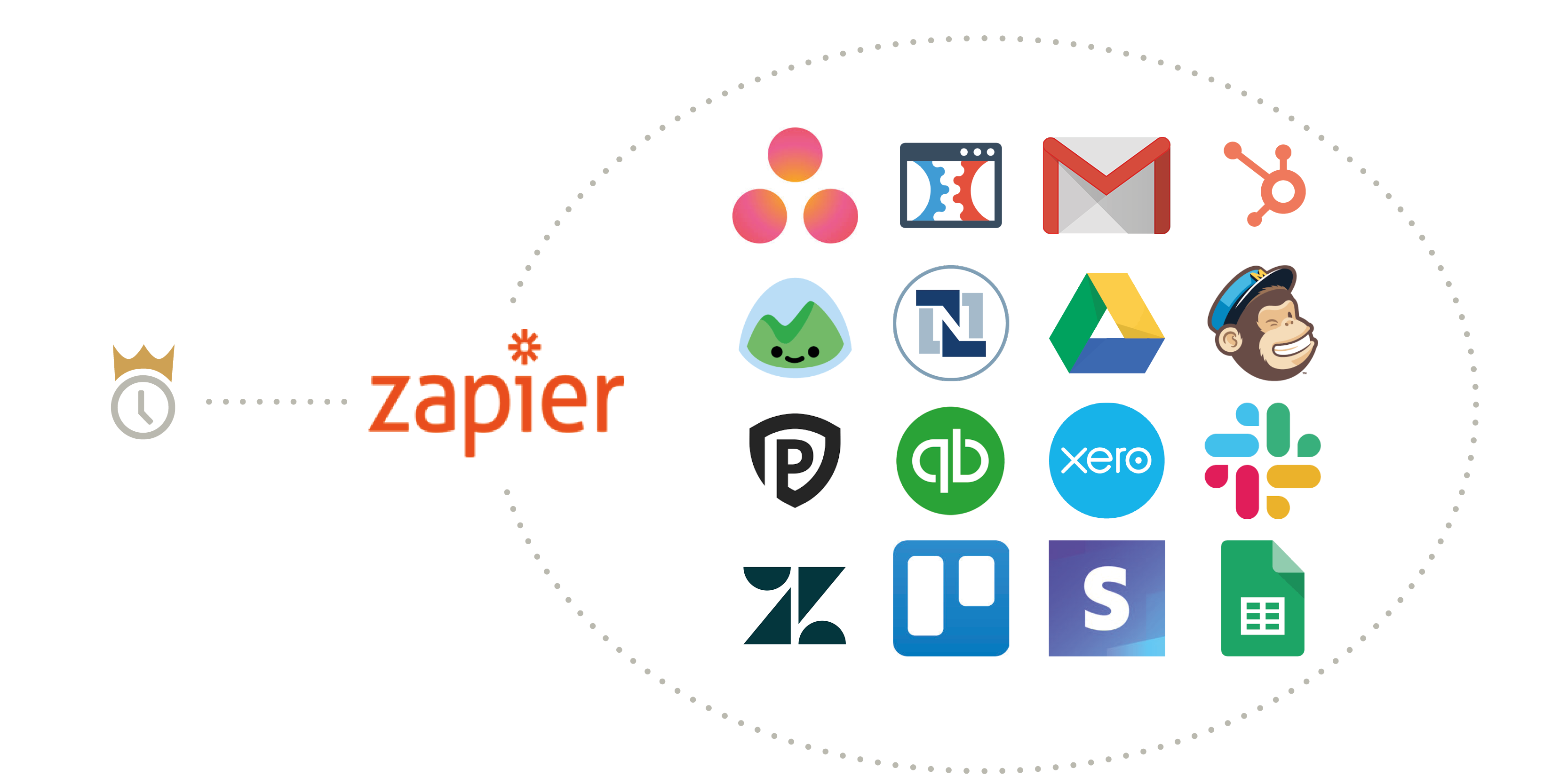 With Zapier, you can connect WiseTime to over 1,500 apps!